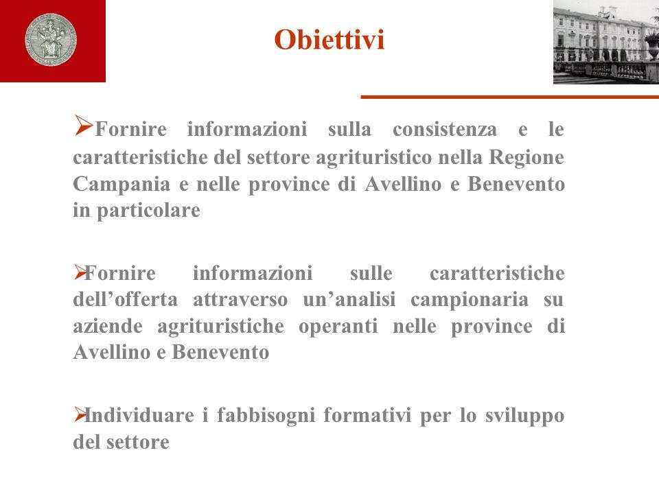 Obiettivi Fornire informazioni sulla consistenza e le caratteristiche del settore agrituristico nella Regione Campania e nelle province di Avellino e