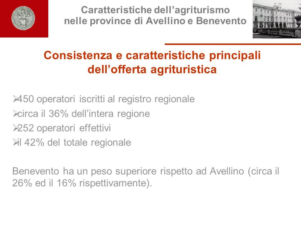 Caratteristiche dellagriturismo nelle province di Avellino e Benevento Consistenza e caratteristiche principali dellofferta agrituristica 450 operator