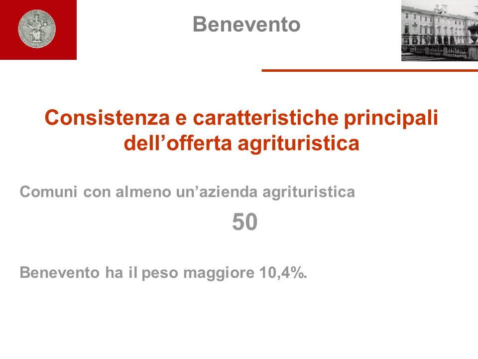 Benevento Consistenza e caratteristiche principali dellofferta agrituristica Comuni con almeno unazienda agrituristica 50 Benevento ha il peso maggior