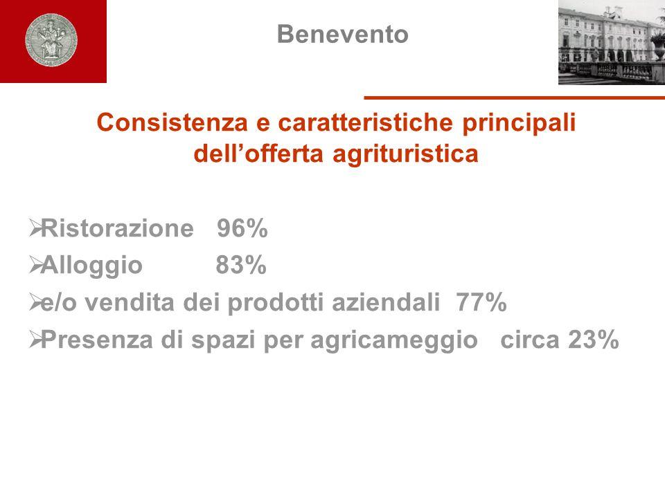 Benevento Consistenza e caratteristiche principali dellofferta agrituristica Ristorazione 96% Alloggio 83% e/o vendita dei prodotti aziendali 77% Pres
