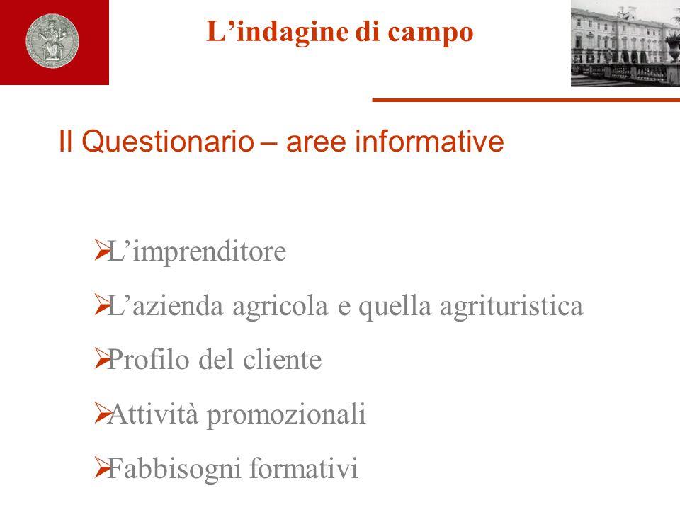 Lindagine di campo Il Questionario – aree informative Limprenditore Lazienda agricola e quella agrituristica Profilo del cliente Attività promozionali