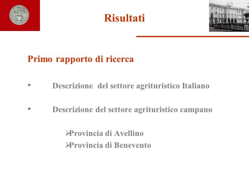 Risultati Primo rapporto di ricerca Descrizione del settore agrituristico Italiano Descrizione del settore agrituristico campano Provincia di Avellino