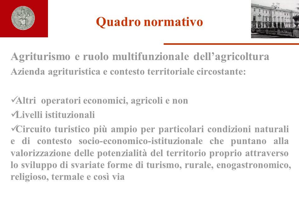 Quadro normativo Agriturismo e ruolo multifunzionale dellagricoltura Azienda agrituristica e contesto territoriale circostante: Altri operatori econom