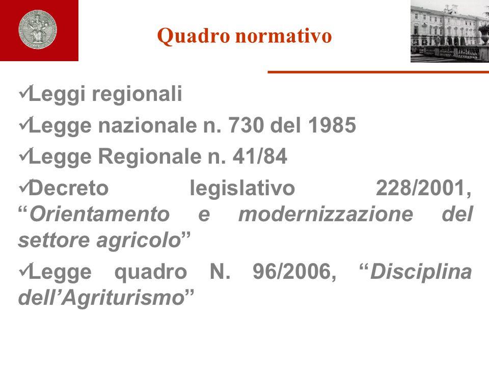 Quadro normativo Leggi regionali Legge nazionale n. 730 del 1985 Legge Regionale n. 41/84 Decreto legislativo 228/2001,Orientamento e modernizzazione