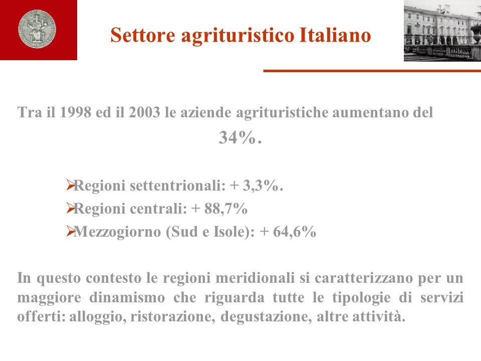 Settore agrituristico Italiano Tra il 1998 ed il 2003 le aziende agrituristiche aumentano del 34%. Regioni settentrionali: + 3,3%. Regioni centrali: +