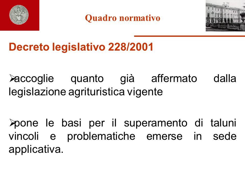 Quadro normativo Decreto legislativo 228/2001 accoglie quanto già affermato dalla legislazione agrituristica vigente pone le basi per il superamento d