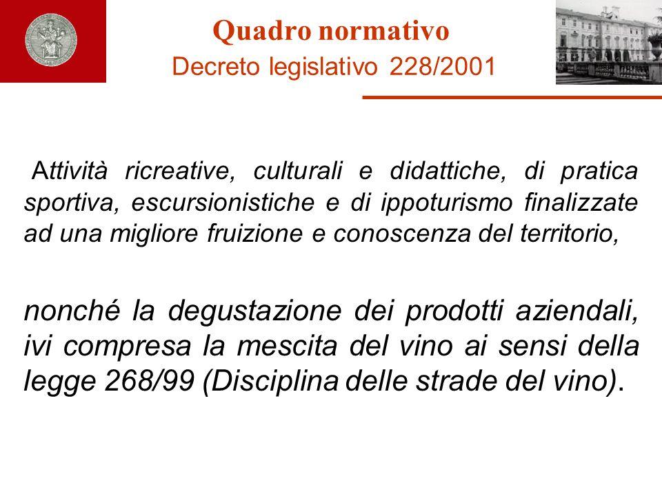 Quadro normativo Decreto legislativo 228/2001 Attività ricreative, culturali e didattiche, di pratica sportiva, escursionistiche e di ippoturismo fina