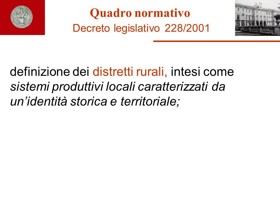 Quadro normativo Decreto legislativo 228/2001 definizione dei distretti rurali, intesi come sistemi produttivi locali caratterizzati da unidentità sto