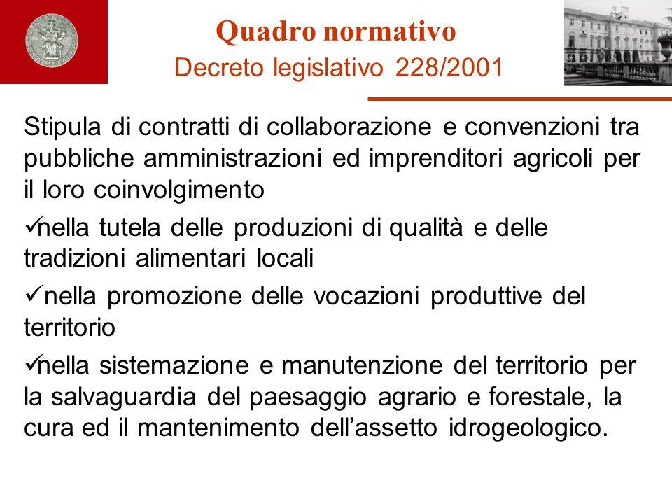 Quadro normativo Decreto legislativo 228/2001 Stipula di contratti di collaborazione e convenzioni tra pubbliche amministrazioni ed imprenditori agric