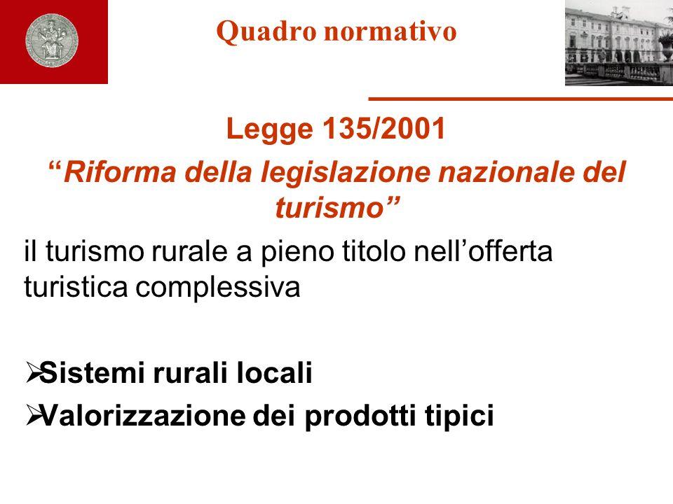 Quadro normativo Legge 135/2001 Riforma della legislazione nazionale del turismo il turismo rurale a pieno titolo nellofferta turistica complessiva Si