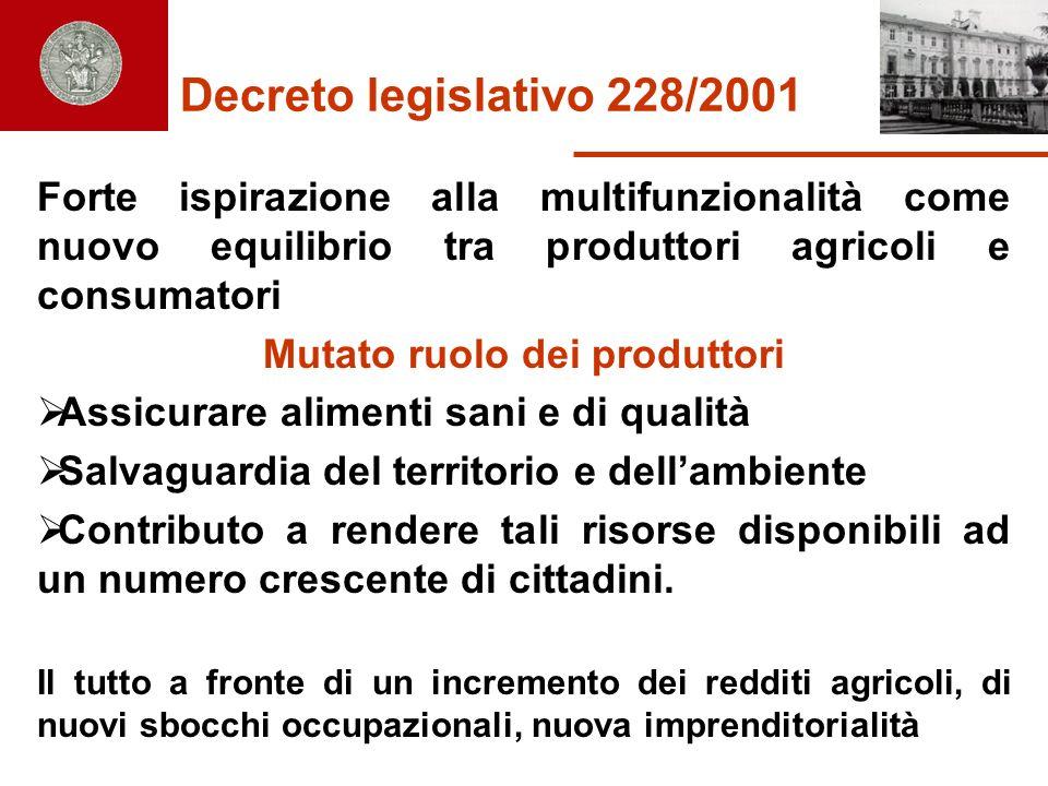 Decreto legislativo 228/2001 Forte ispirazione alla multifunzionalità come nuovo equilibrio tra produttori agricoli e consumatori Mutato ruolo dei pro