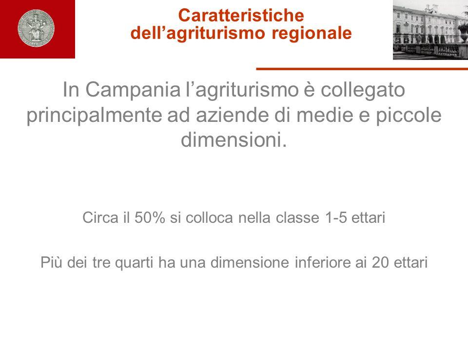 Caratteristiche dellagriturismo regionale In Campania lagriturismo è collegato principalmente ad aziende di medie e piccole dimensioni. Circa il 50% s