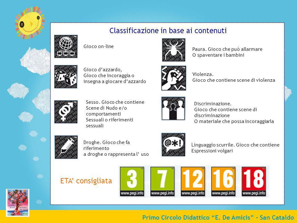 Primo Circolo Didattico E. De Amicis - San Cataldo Gioco on-line Gioco dazzardo, Gioco che incoraggia o insegna a giocare dazzardo Droghe. Gioco che f