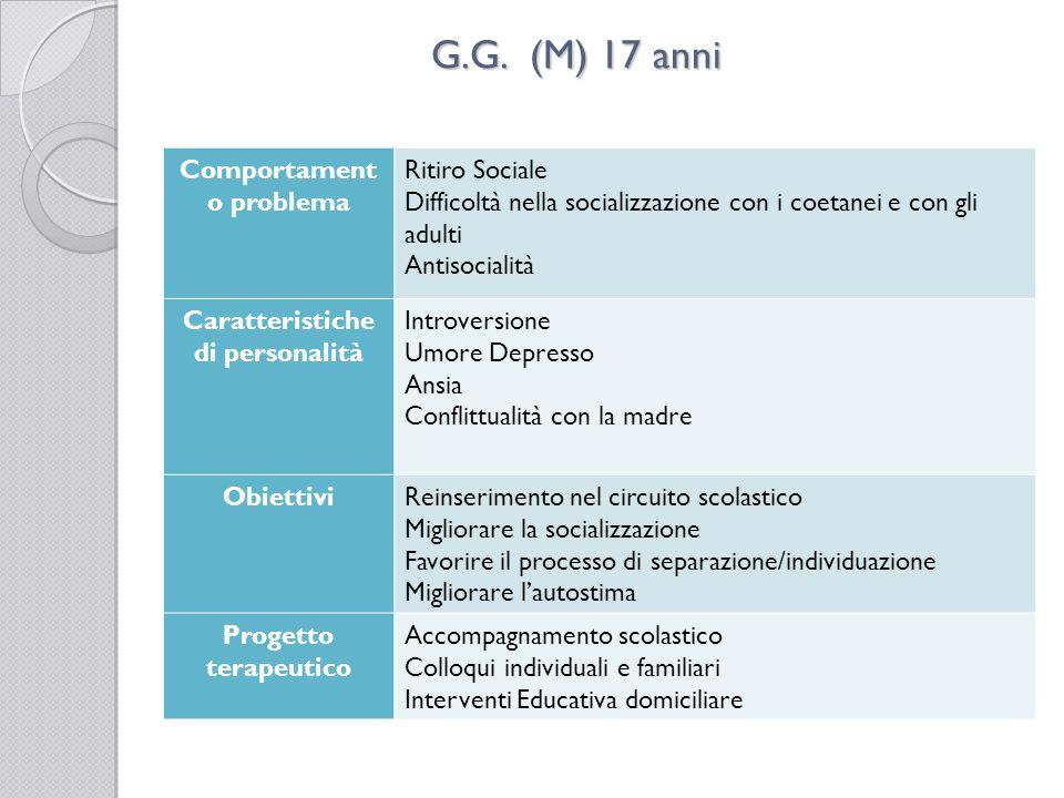G.G. (M) 17 anni Comportament o problema Ritiro Sociale Difficoltà nella socializzazione con i coetanei e con gli adulti Antisocialità Caratteristiche