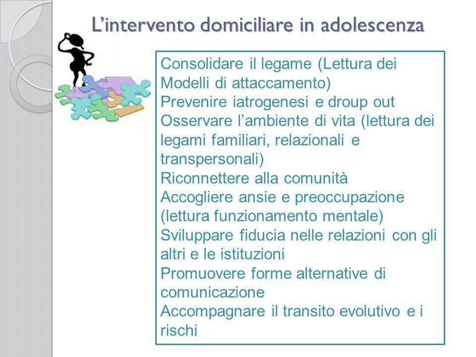 Lintervento domiciliare in adolescenza. Consolidare il legame (Lettura dei Modelli di attaccamento) Prevenire iatrogenesi e droup out Osservare lambie