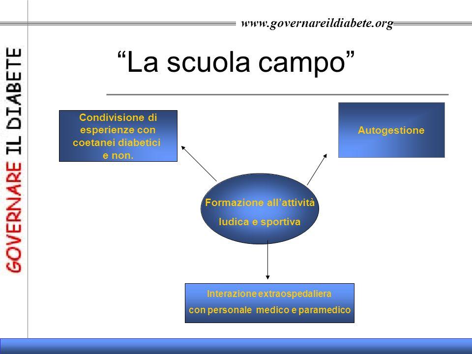 www.governareildiabete.org Il campo scuola tradizionale Attività ludica e sportiva Condivisione di esperienze con coetanei diabetici e non.
