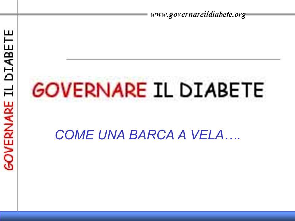 www.governareildiabete.org La scuola campo Autogestione Condivisione di esperienze con coetanei diabetici e non.