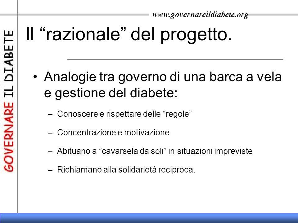 www.governareildiabete.org COME UNA BARCA A VELA….
