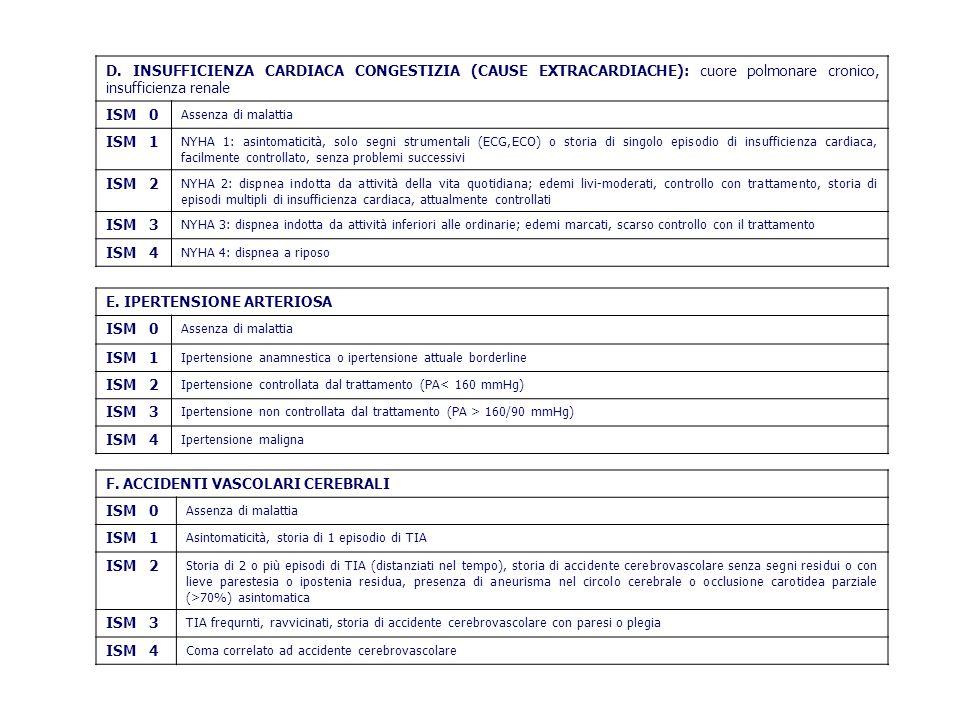 E. IPERTENSIONE ARTERIOSA ISM 0 Assenza di malattia ISM 1 Ipertensione anamnestica o ipertensione attuale borderline ISM 2 Ipertensione controllata da