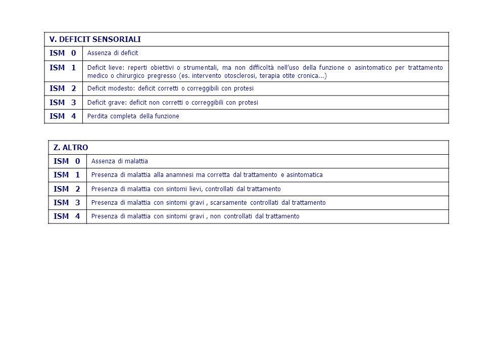 V. DEFICIT SENSORIALI ISM 0 Assenza di deficit ISM 1 Deficit lieve: reperti obiettivi o strumentali, ma non difficoltà nelluso della funzione o asinto