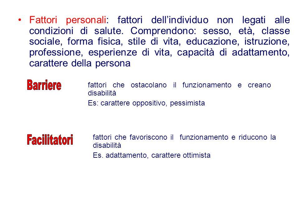 Fattori personali: fattori dellindividuo non legati alle condizioni di salute.