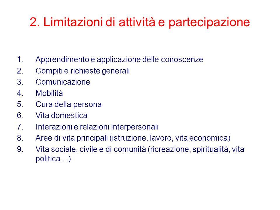 2. Limitazioni di attività e partecipazione 1.Apprendimento e applicazione delle conoscenze 2.Compiti e richieste generali 3.Comunicazione 4.Mobilità