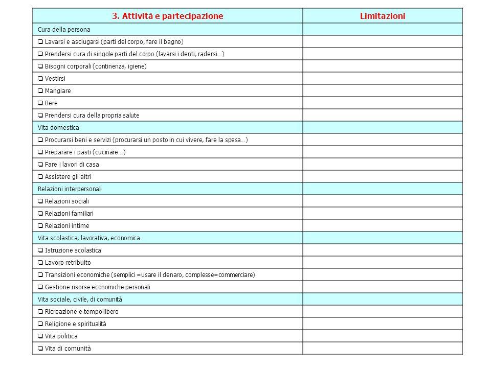 3. Attività e partecipazioneLimitazioni Cura della persona Lavarsi e asciugarsi (parti del corpo, fare il bagno) Prendersi cura di singole parti del c