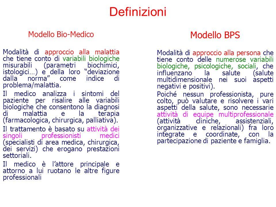 Definizioni Modello Bio-Medico Modalità di approccio alla malattia che tiene conto di variabili biologiche misurabili (parametri biochimici, istologici…) e della loro deviazione dalla norma come indice di problema/malattia.