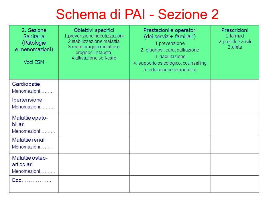 2. Sezione Sanitaria (Patologie e menomazioni) Voci ISM Obiettivi specifici 1.p revenzione riacutizzazioni 2.stabilizzazione malattia 3.monitoraggio m