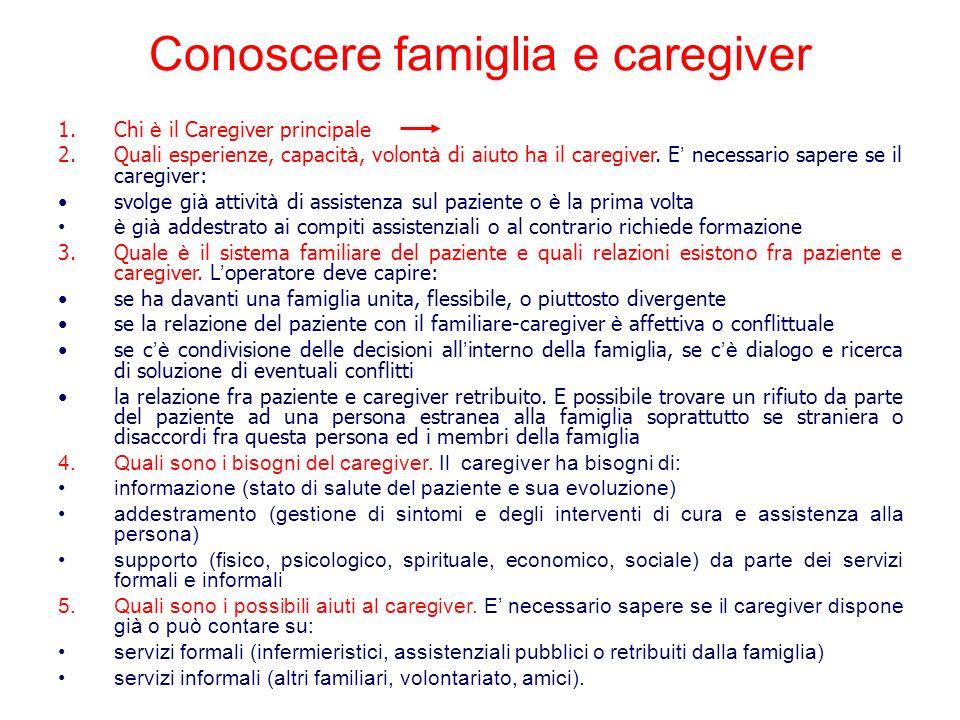 Conoscere famiglia e caregiver 1.Chi è il Caregiver principale 2.Quali esperienze, capacit à, volont à di aiuto ha il caregiver.