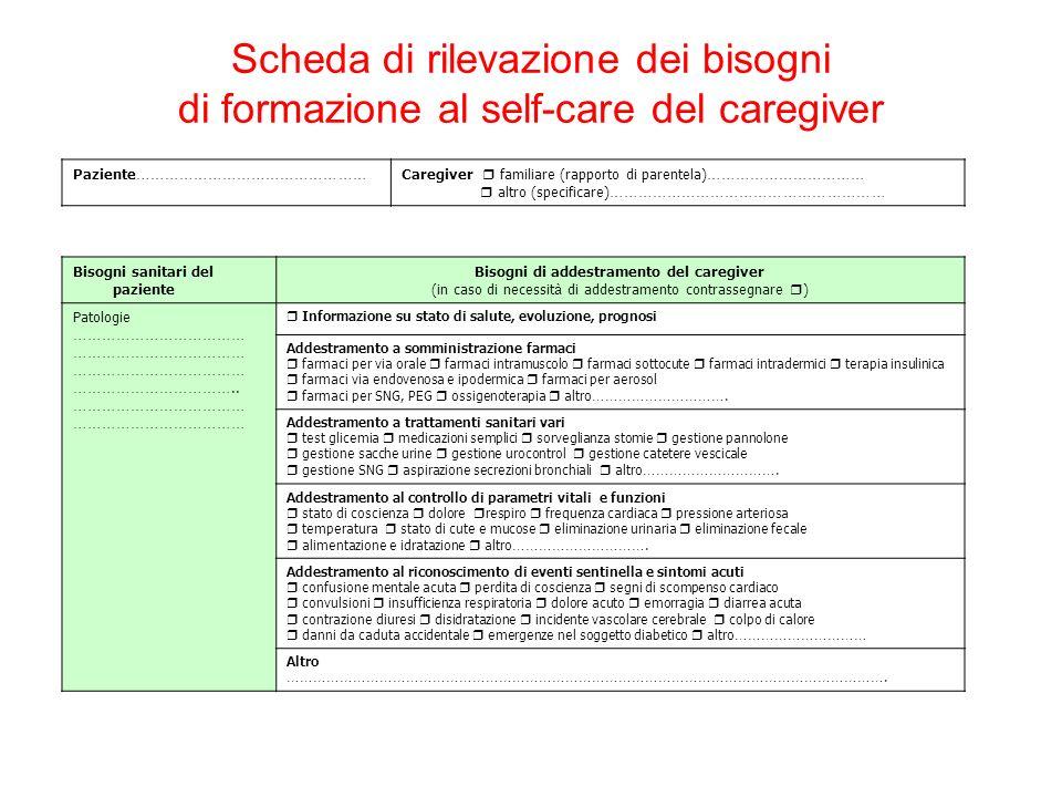 Bisogni sanitari del paziente Bisogni di addestramento del caregiver (in caso di necessit à di addestramento contrassegnare ) Patologie ……………………………… ……………………………..