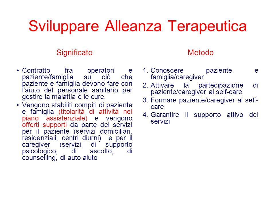 Sviluppare Alleanza Terapeutica Significato Contratto fra operatori e paziente/famiglia su ciò che paziente e famiglia devono fare con laiuto del personale sanitario per gestire la malattia e le cure.