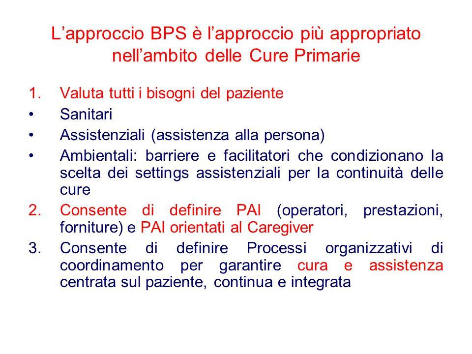 Lapproccio BPS è lapproccio più appropriato nellambito delle Cure Primarie 1.Valuta tutti i bisogni del paziente Sanitari Assistenziali (assistenza alla persona) Ambientali: barriere e facilitatori che condizionano la scelta dei settings assistenziali per la continuità delle cure 2.Consente di definire PAI (operatori, prestazioni, forniture) e PAI orientati al Caregiver 3.Consente di definire Processi organizzativi di coordinamento per garantire cura e assistenza centrata sul paziente, continua e integrata