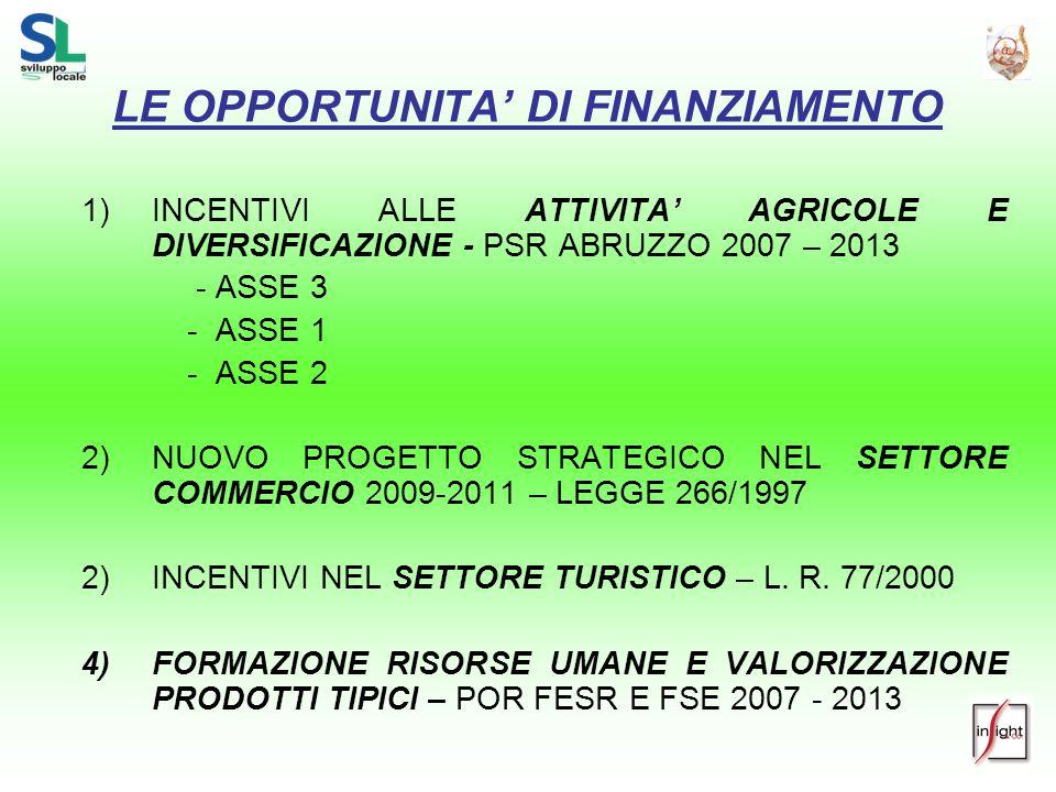 LE OPPORTUNITA DI FINANZIAMENTO 1)INCENTIVI ALLE ATTIVITA AGRICOLE E DIVERSIFICAZIONE - PSR ABRUZZO 2007 – 2013 - ASSE 3 - ASSE 1 - ASSE 2 2)NUOVO PRO