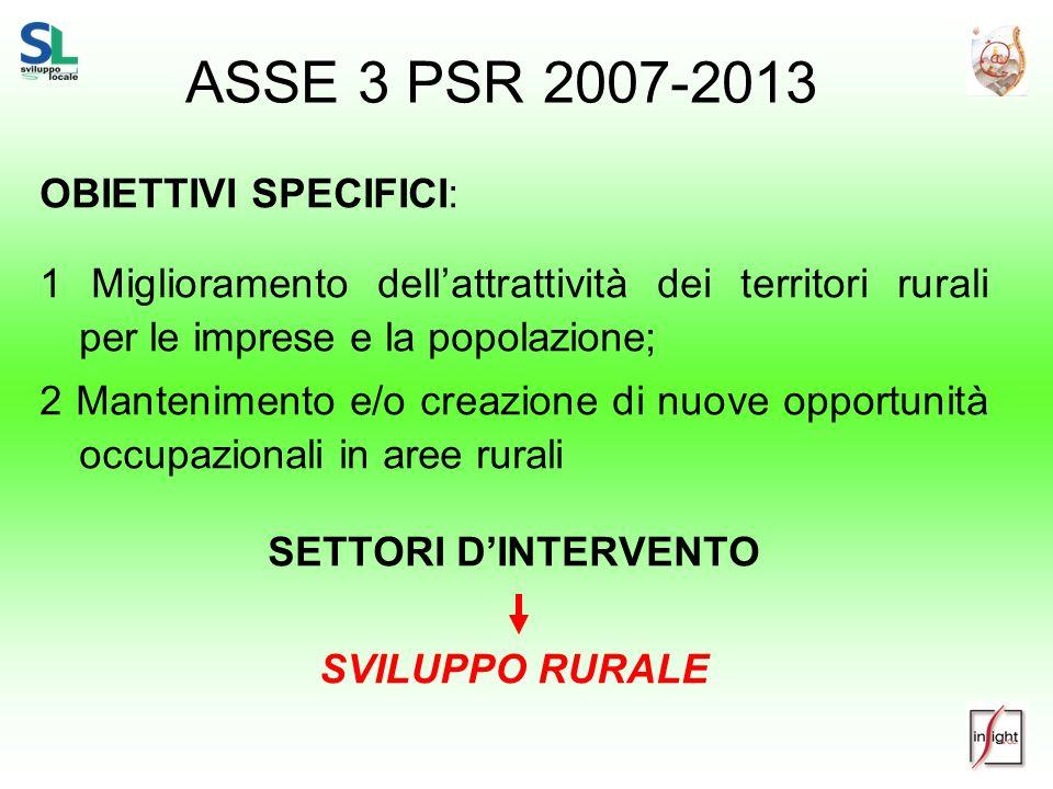 ASSE 3 PSR 2007-2013 OBIETTIVI SPECIFICI: 1 Miglioramento dellattrattività dei territori rurali per le imprese e la popolazione; 2 Mantenimento e/o cr