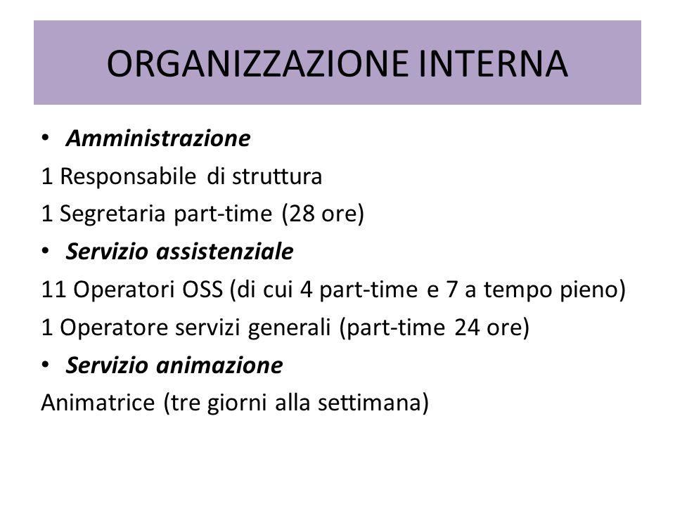 ORGANIZZAZIONE INTERNA Amministrazione 1 Responsabile di struttura 1 Segretaria part-time (28 ore) Servizio assistenziale 11 Operatori OSS (di cui 4 p