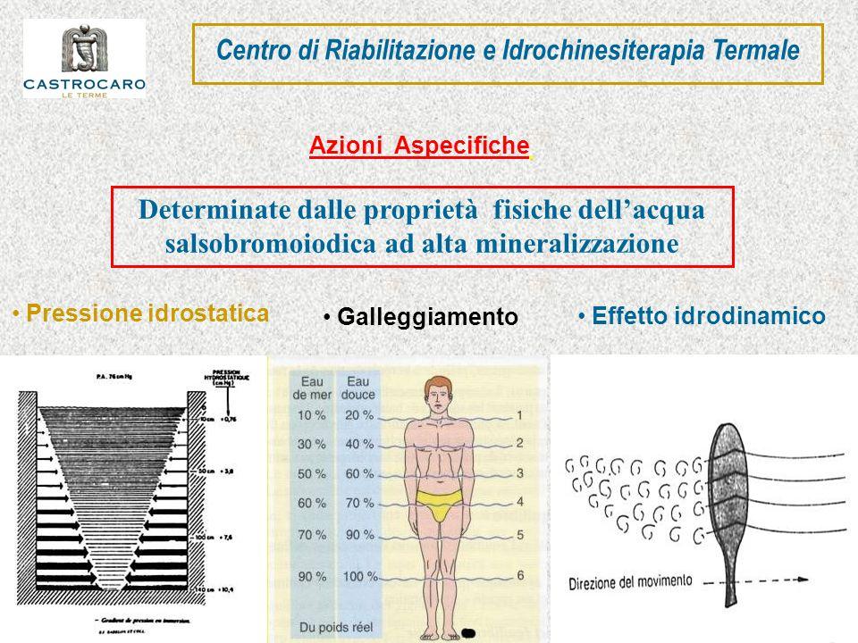 Determinate dalle proprietà fisiche dellacqua salsobromoiodica ad alta mineralizzazione Pressione idrostatica Effetto idrodinamico Galleggiamento Azio