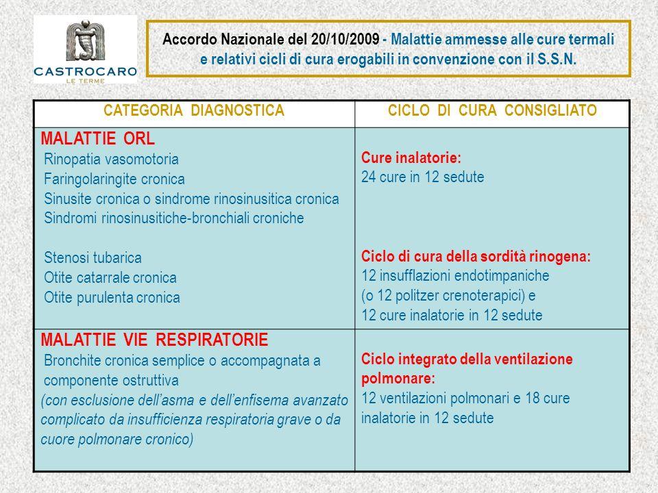 Accordo Nazionale del 20/10/2009 - Malattie ammesse alle cure termali e relativi cicli di cura erogabili in convenzione con il S.S.N. CATEGORIA DIAGNO