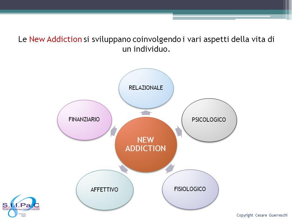 Le New Addiction si sviluppano coinvolgendo i vari aspetti della vita di un individuo. NEW ADDICTION RELAZIONALE PSICOLOGICO FISIOLOGICOAFFETTIVOFINAN