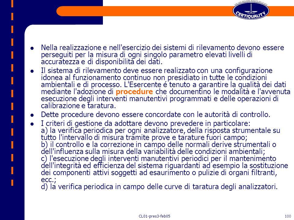 CL01-pres3-feb0599 Decreto Ministeriale del 21/12/1995 Disciplina dei metodi di controllo delle emissioni in atmosfera degli impianti industriali. Mis