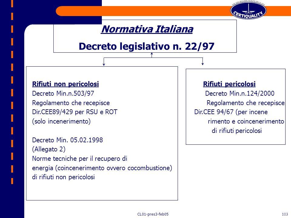 CL01-pres3-feb05102 Incenerimento dei rifiuti La normativa comunitaria e nazionale Norme comunitarie Rifiuti non pericolosi Rifiuti pericolosi Dir.89/