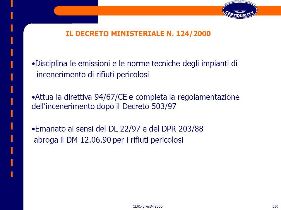 CL01-pres3-feb05109 DECRETO MINISTERIALE 05/02/1998 Recupero energetico di rifiuti non pericolosi in procedura semplificata Regolamenta il recupero en