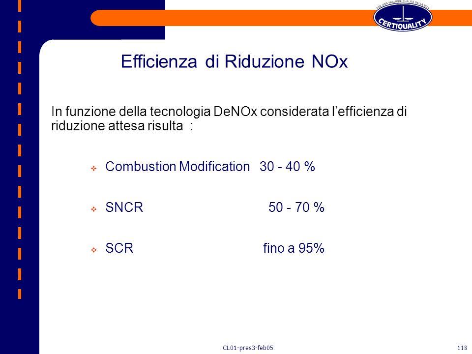 CL01-pres3-feb05117 Emissioni di NOx Esistono tre tecnologie DeNOx consolidate, con caratteristiche sostanzialmente differenti Modifiche alla combusti