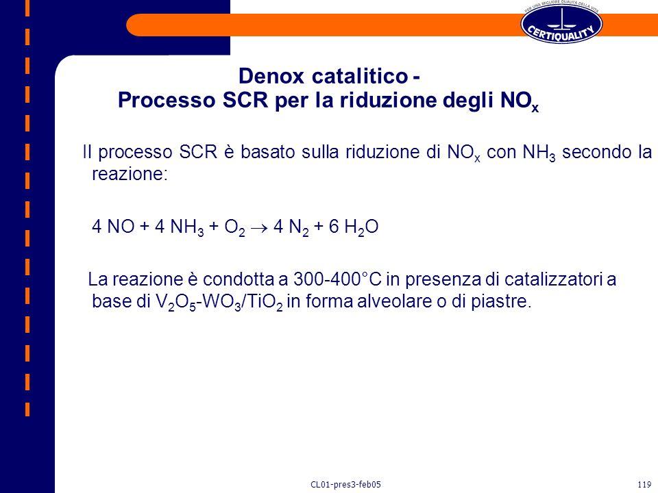 CL01-pres3-feb05118 Efficienza di Riduzione NOx In funzione della tecnologia DeNOx considerata lefficienza di riduzione attesa risulta : Combustion Mo