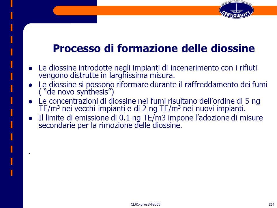 CL01-pres3-feb05123 SNCR processo non catalitico per la riduzione degli NOx Il processo SNCR riduce gli ossidi di azoto attraverso l'iniezione di urea