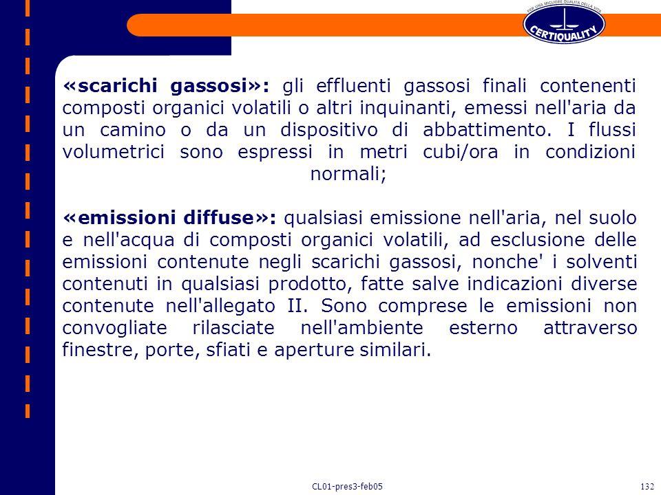 CL01-pres3-feb05131 Allegato II – esempi: verniciatura di metalli, plastica (etc.) e rivestimento di filo Attività (soglie di consumo di solvente in t