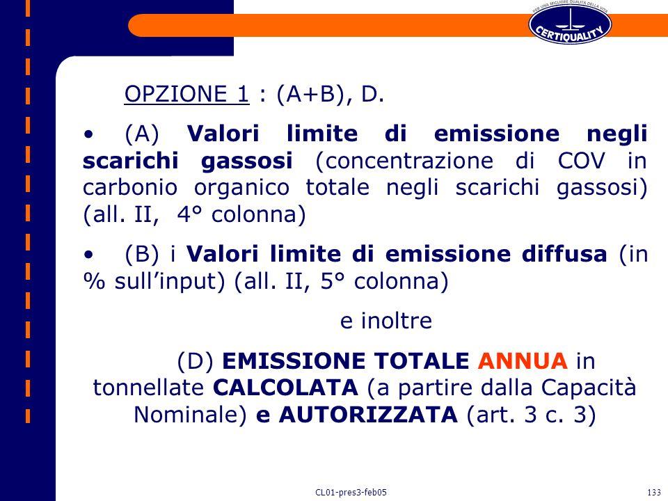 CL01-pres3-feb05132 «scarichi gassosi»: gli effluenti gassosi finali contenenti composti organici volatili o altri inquinanti, emessi nell'aria da un