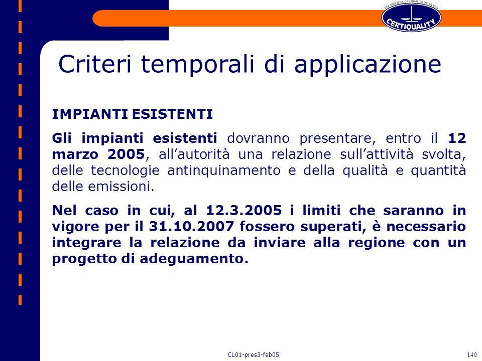 CL01-pres3-feb05139 NUOVI IMPIANTI Gli impianti nuovi e con essi tutti quelli che rientrano indirettamente in questa definizione, devono, da subito, c