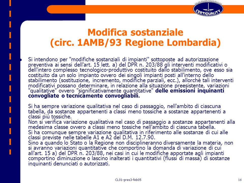 CL01-pres3-feb0515 Art. 15 del DPR 203/88 1. Sono sottoposte a preventiva autorizzazione: – a) la modifica sostanziale dell'impianto che comporti vari