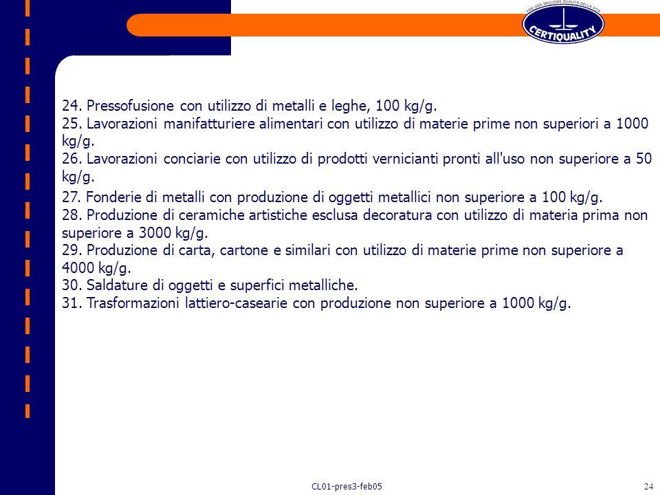 CL01-pres3-feb0523 10. Torrefazione di caffè ed altri prodotti tostati con produzione non superiore a 450 kg/g. 11. Produzione di mastici, pitture, ve